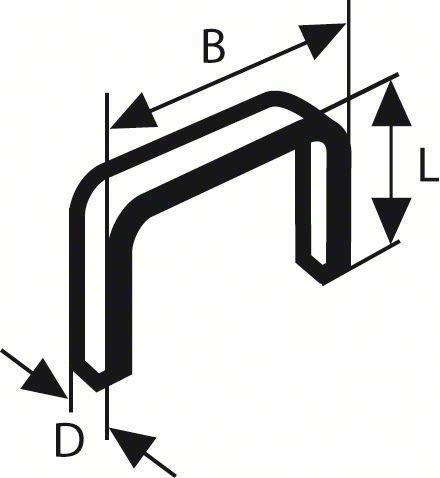 Sponky do sponkovačky z plochého drátu, typ 57 - 10,6 x 1,25 x 6 mm BOSCH
