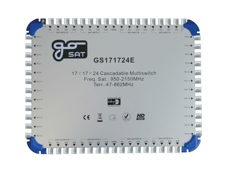 Satelitní multipřepínač GoSAT GS171724E